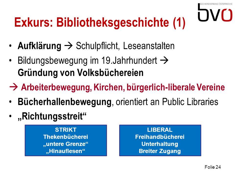 Exkurs: Bibliotheksgeschichte (1)