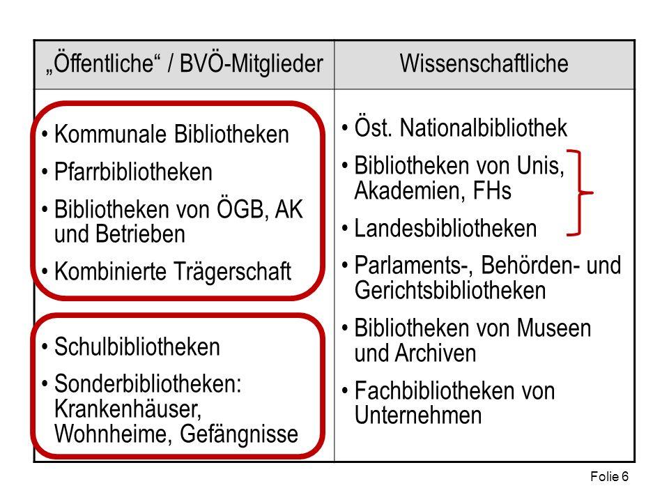"""""""Öffentliche / BVÖ-Mitglieder"""