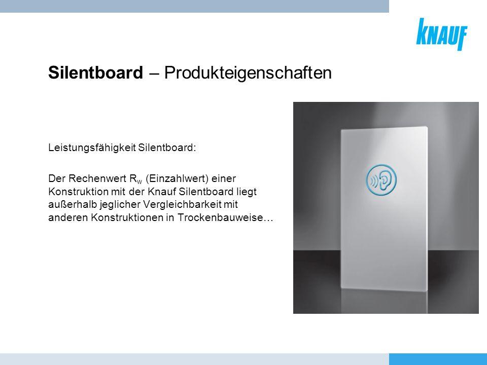 Silentboard – Produkteigenschaften