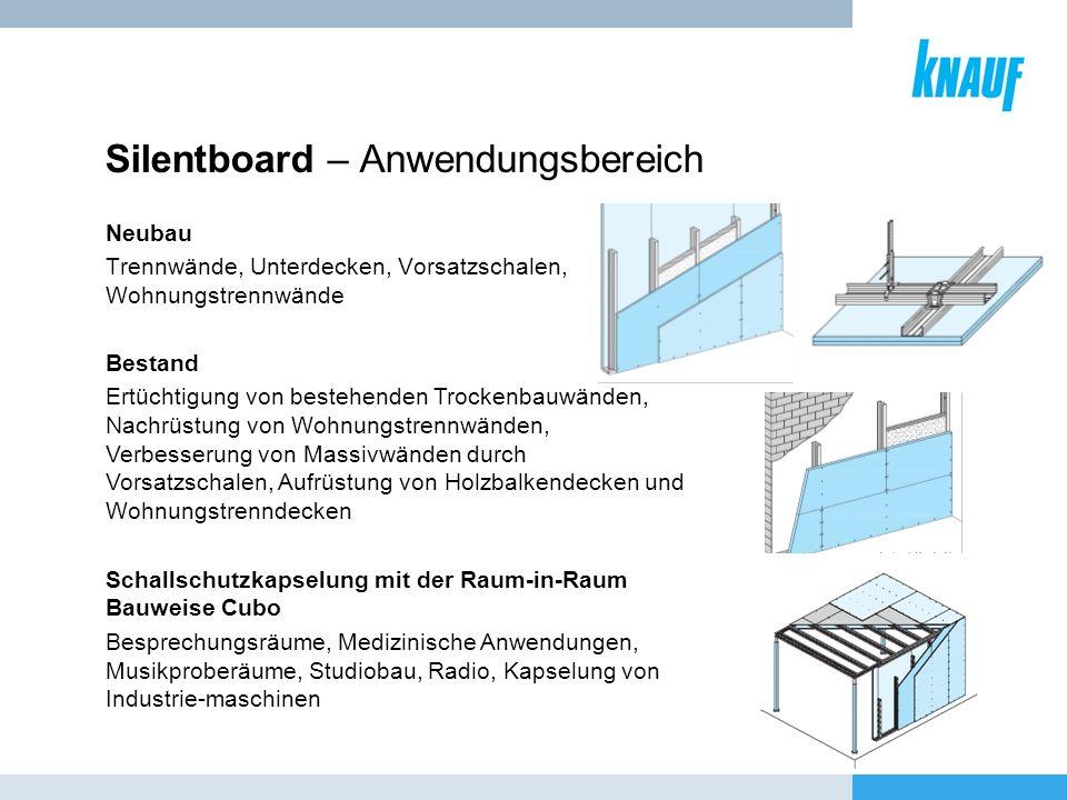 Silentboard – Anwendungsbereich