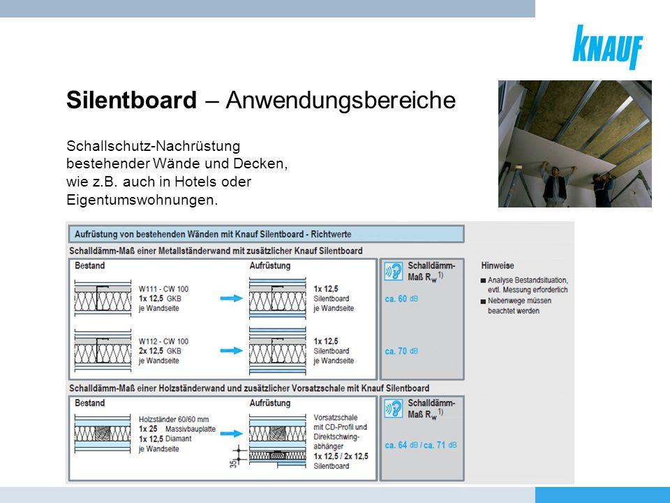 Silentboard – Anwendungsbereiche