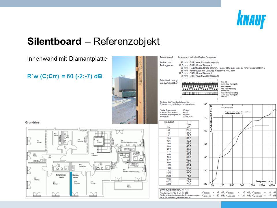 Silentboard – Referenzobjekt