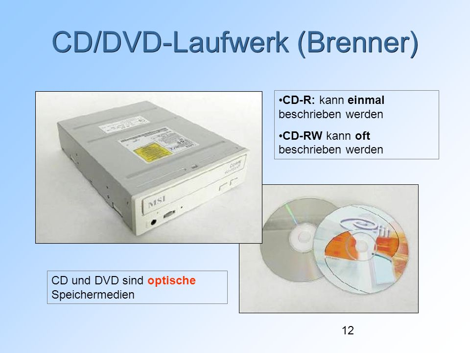 CD/DVD-Laufwerk (Brenner)