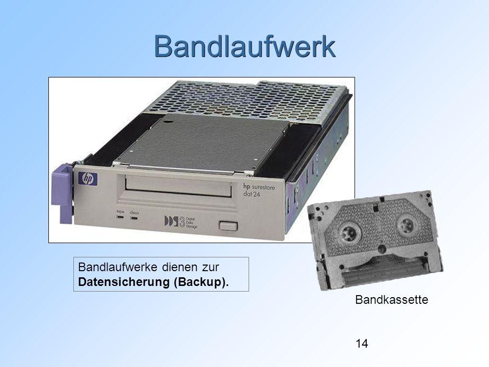 Bandlaufwerk Bandlaufwerke dienen zur Datensicherung (Backup).