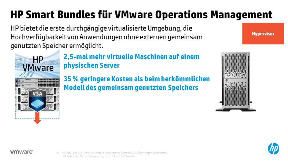 HP Smart Bundles für VMware Operations Management
