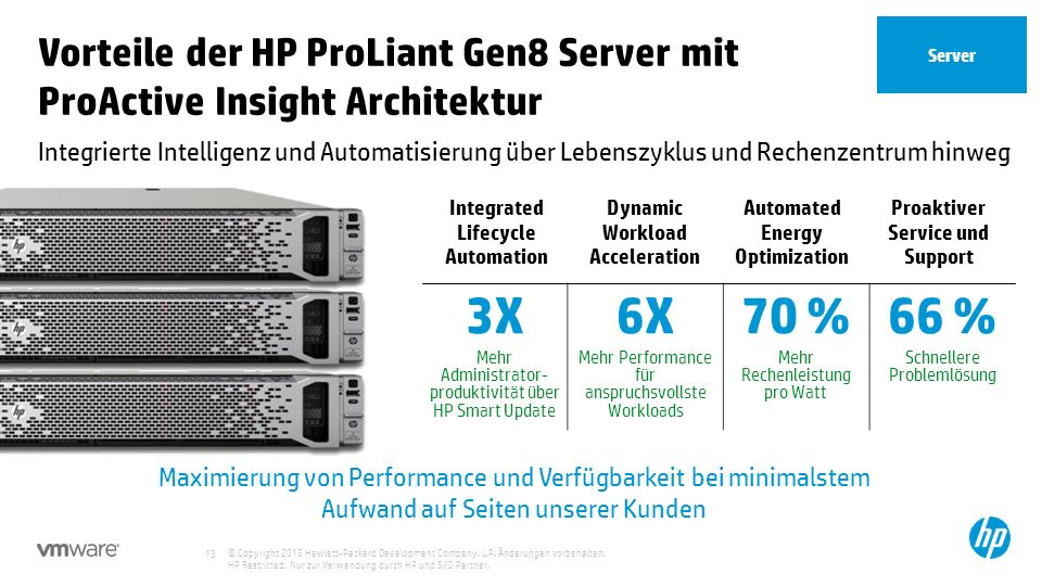 Vorteile der HP ProLiant Gen8 Server mit ProActive Insight Architektur