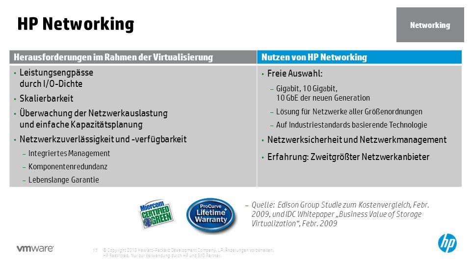 HP Networking Herausforderungen im Rahmen der Virtualisierung