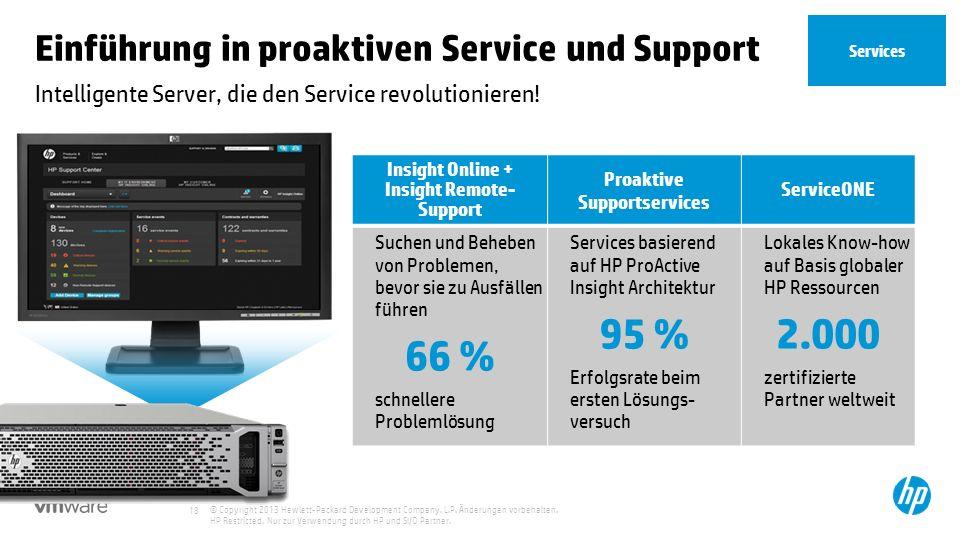 Einführung in proaktiven Service und Support
