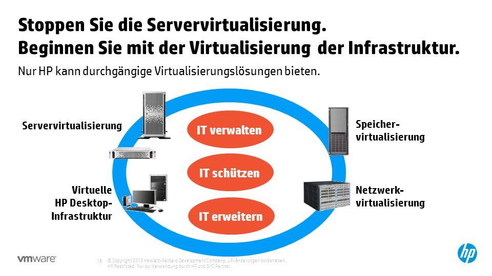 Nur HP kann durchgängige Virtualisierungslösungen bieten.