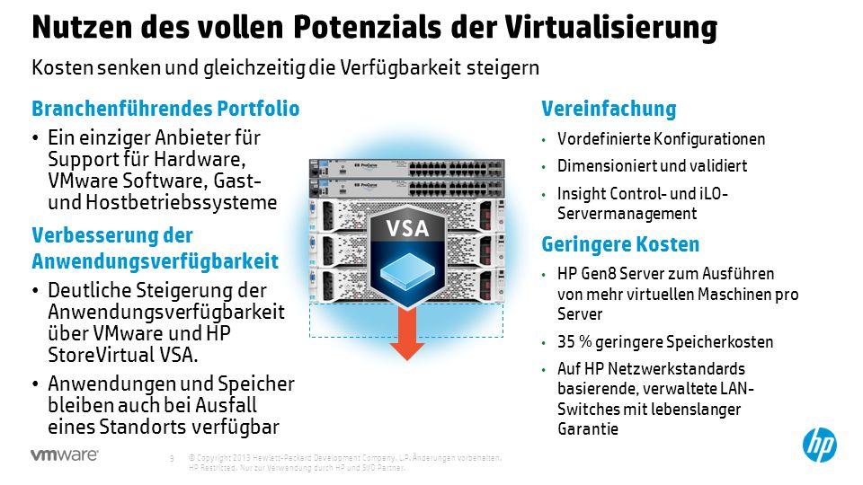 Nutzen des vollen Potenzials der Virtualisierung