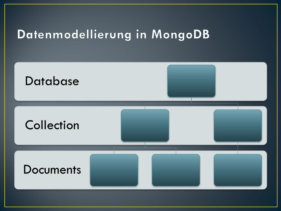Datenmodellierung in MongoDB
