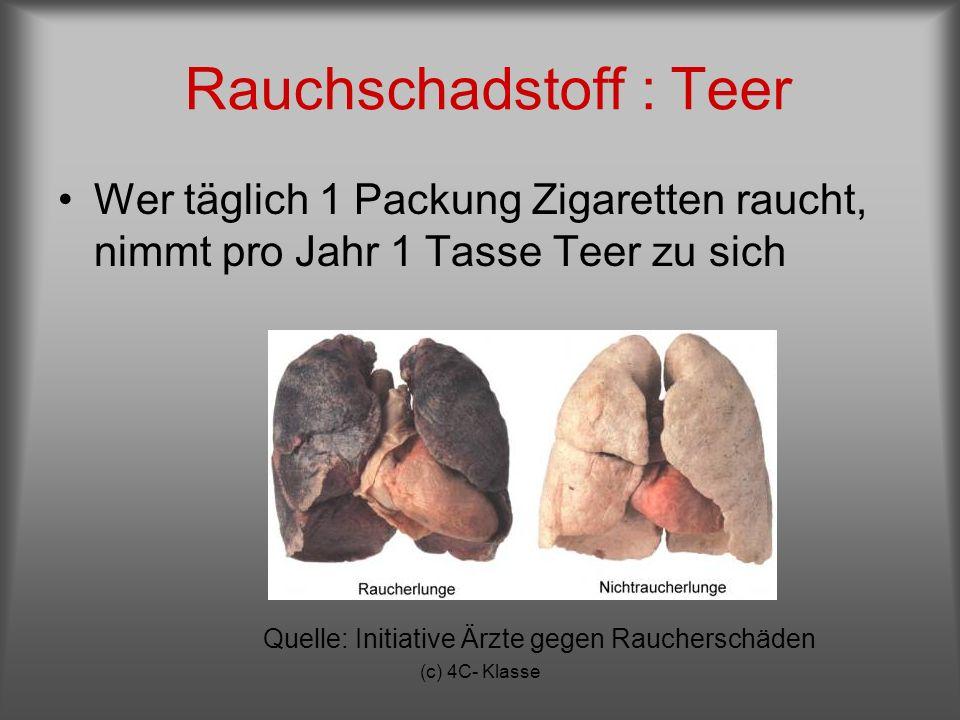 Rauchschadstoff : Teer
