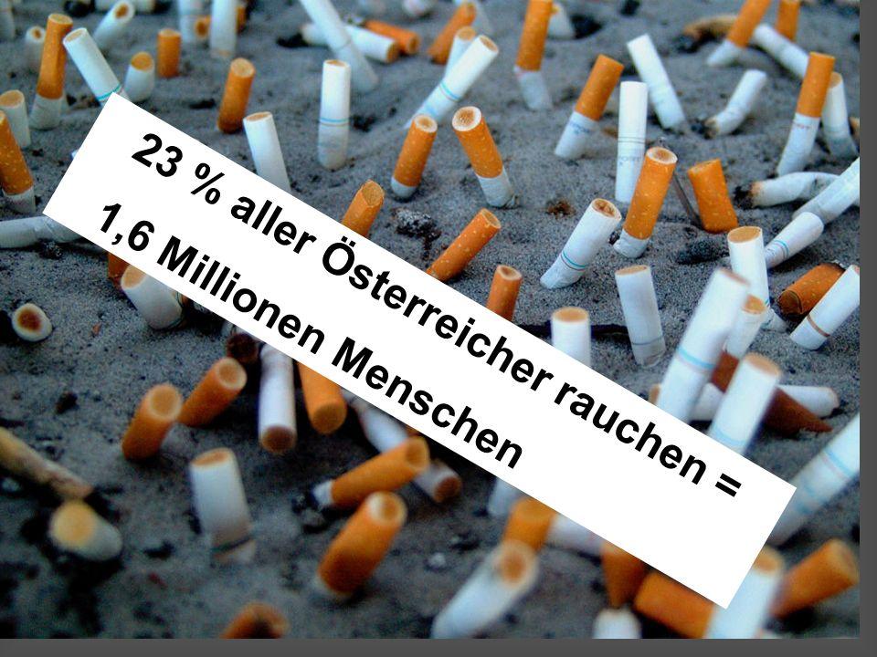 23 % aller Österreicher rauchen = 1,6 Millionen Menschen