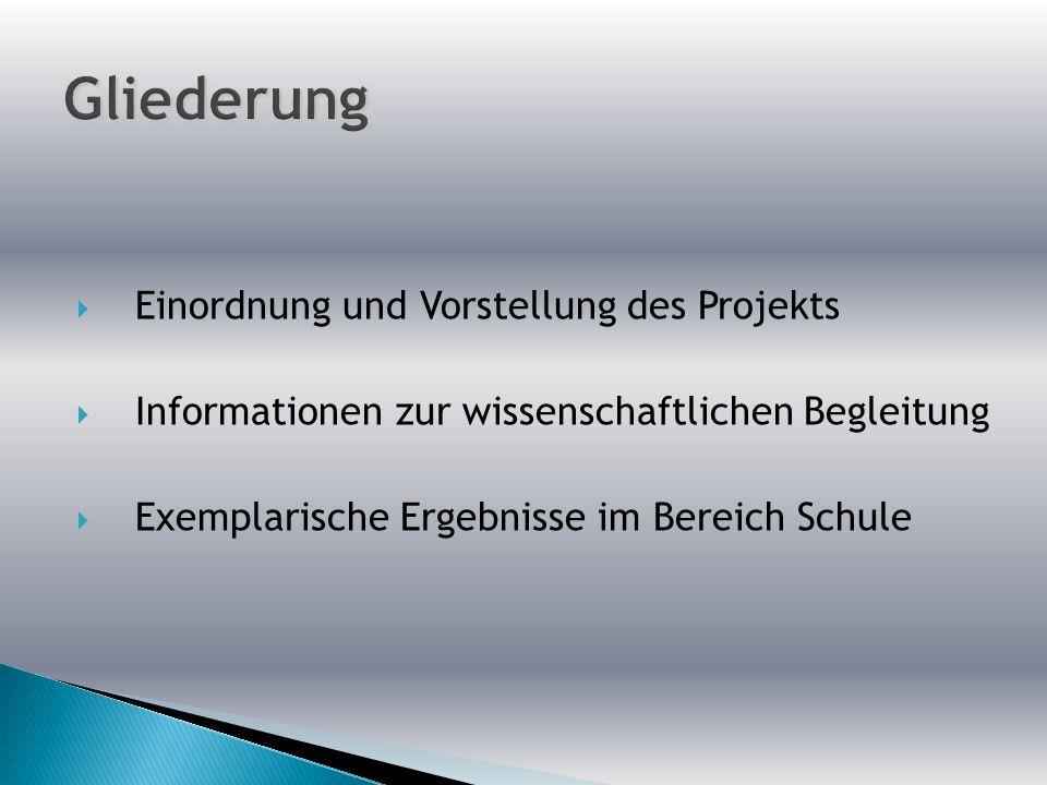 Gliederung Einordnung und Vorstellung des Projekts