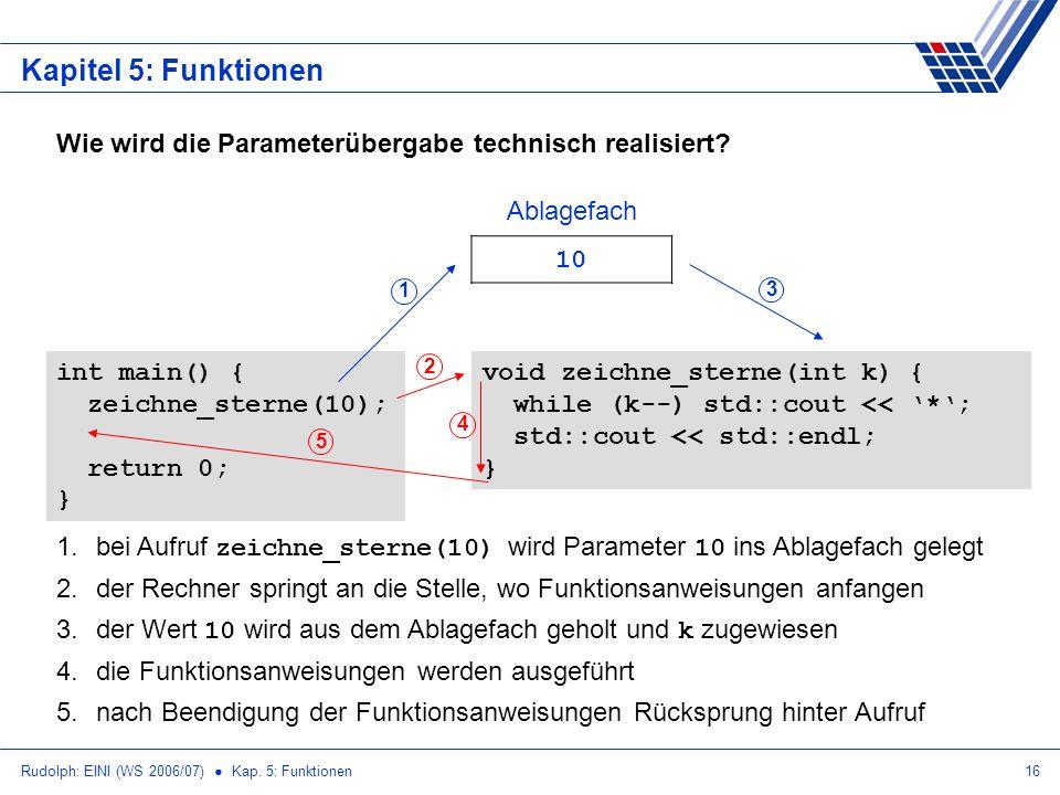 Kapitel 5: Funktionen Wie wird die Parameterübergabe technisch realisiert Ablagefach. 10. 1. 3.
