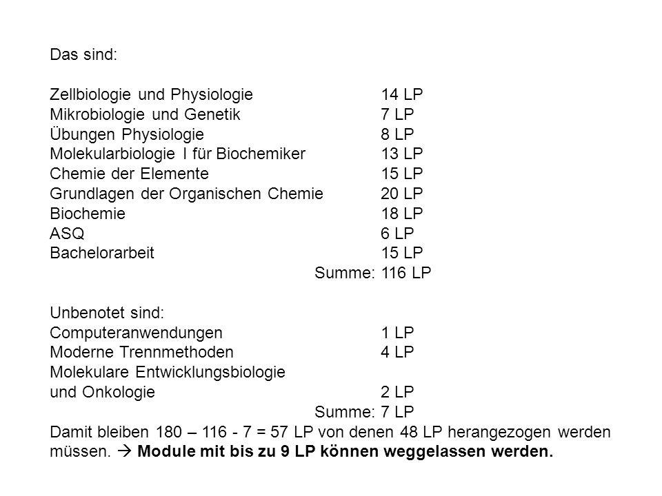 Das sind:Zellbiologie und Physiologie 14 LP. Mikrobiologie und Genetik 7 LP. Übungen Physiologie 8 LP.