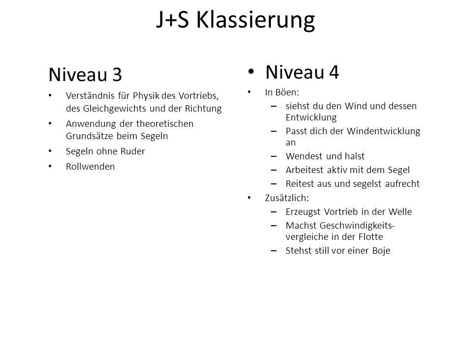 J+S Klassierung Niveau 3 Niveau 4