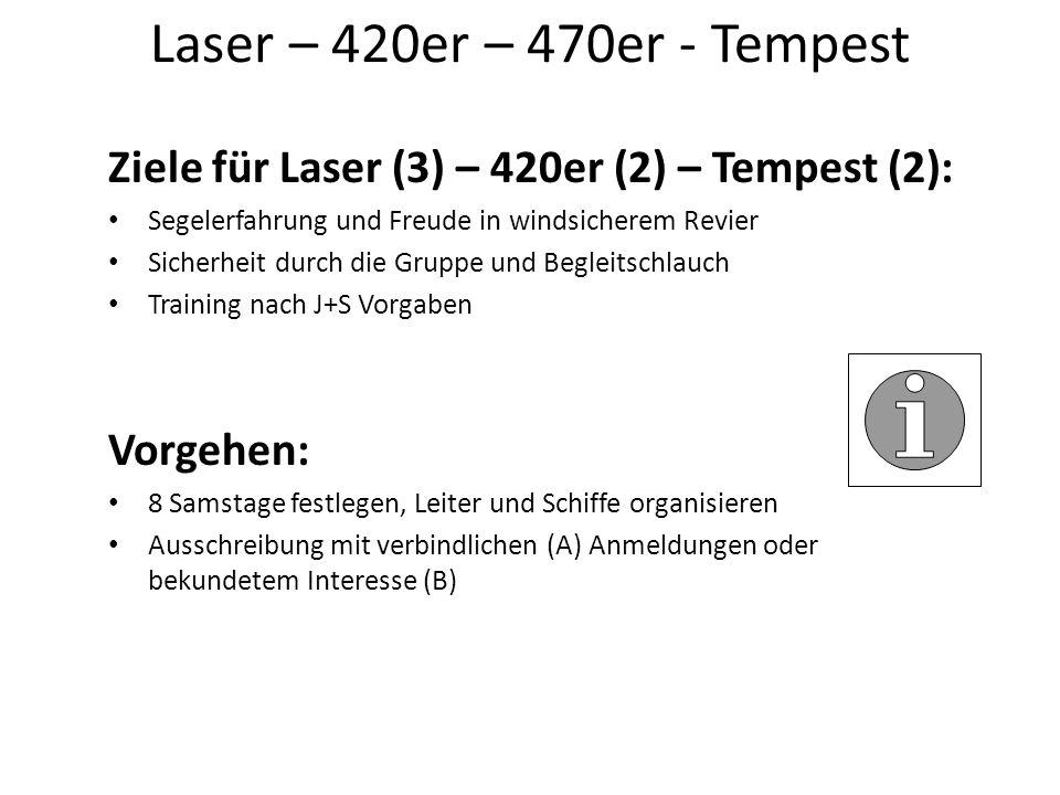 Laser – 420er – 470er - Tempest Ziele für Laser (3) – 420er (2) – Tempest (2): Segelerfahrung und Freude in windsicherem Revier.