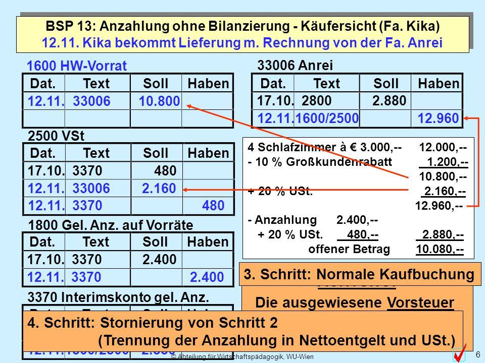 12.11. Kika bekommt Lieferung m. Rechnung von der Fa. Anrei