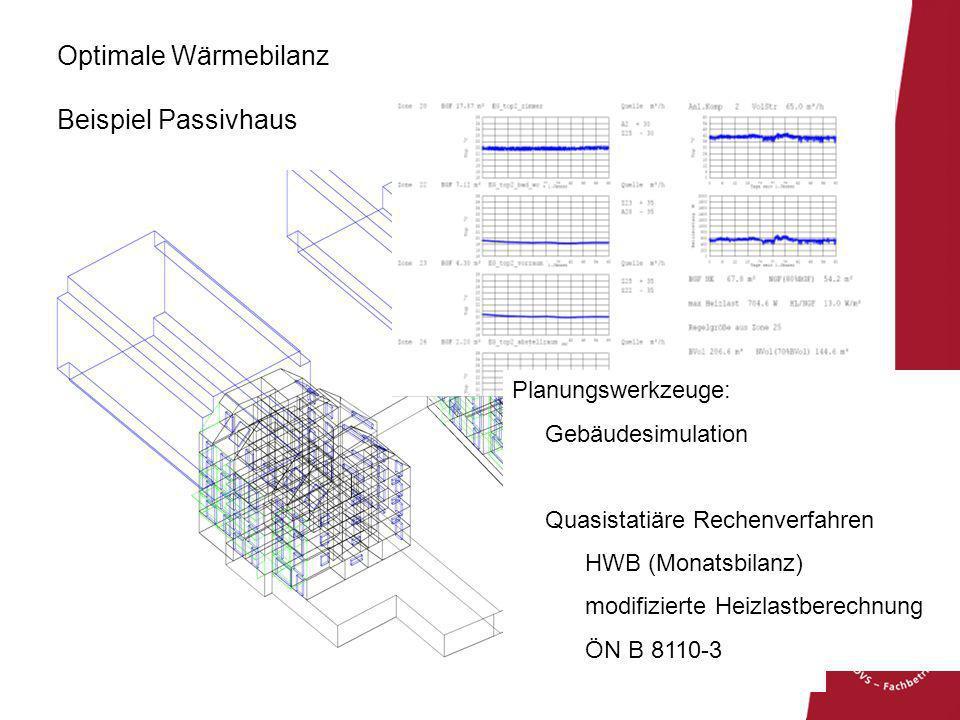 Optimale Wärmebilanz Beispiel Passivhaus Planungswerkzeuge: