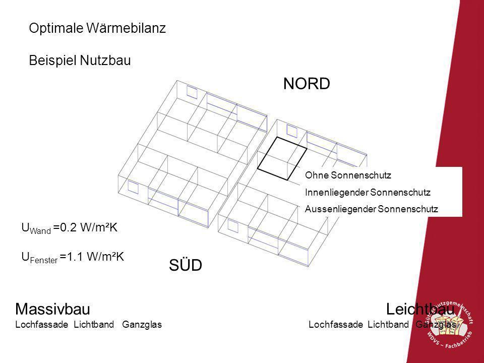 NORD SÜD Massivbau Leichtbau Optimale Wärmebilanz Beispiel Nutzbau