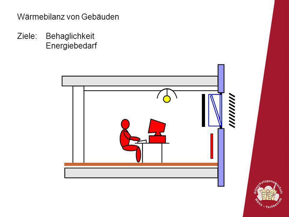 Wärmebilanz von Gebäuden