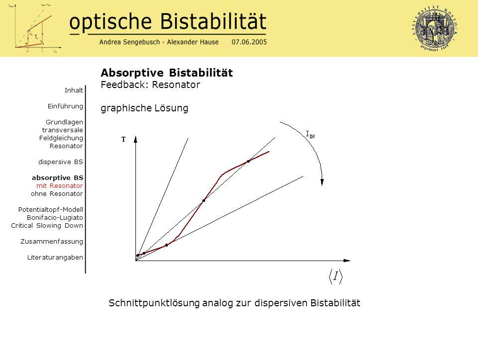 Absorptive Bistabilität
