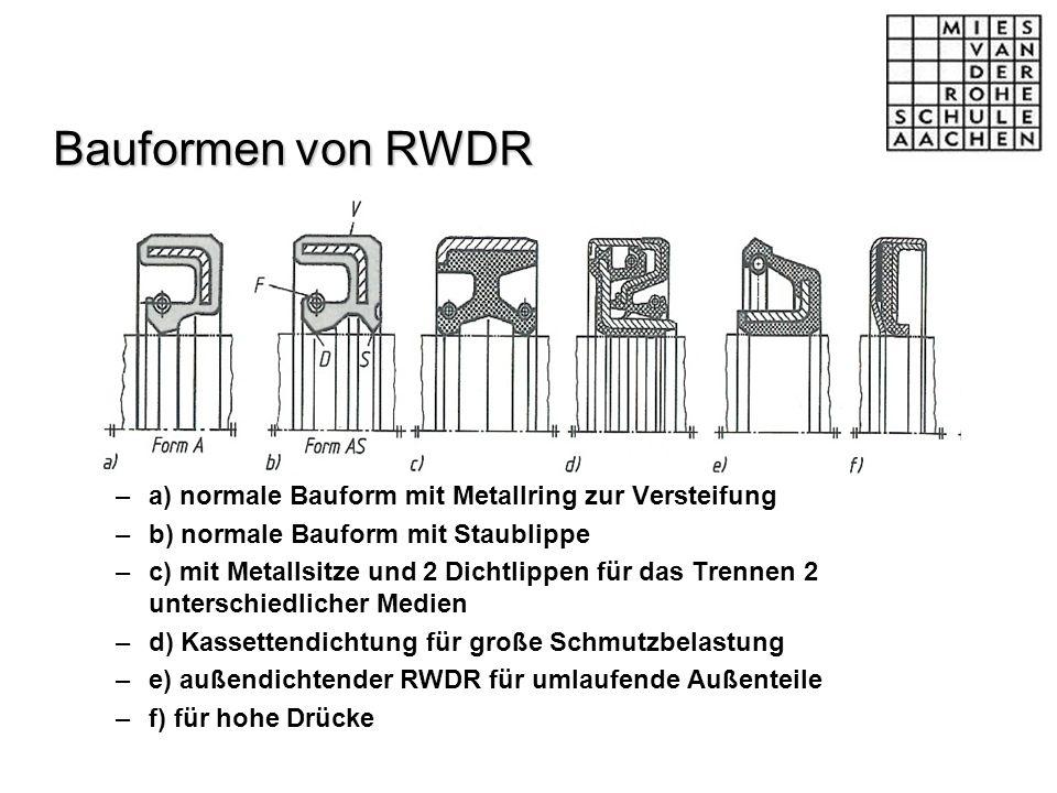 Bauformen von RWDR a) normale Bauform mit Metallring zur Versteifung