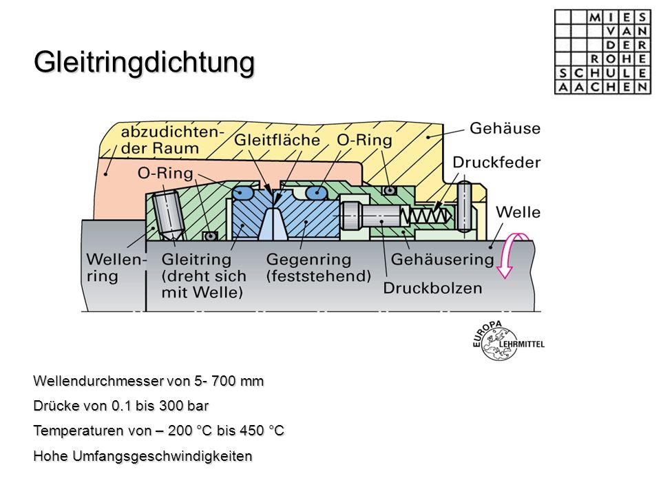 Gleitringdichtung Wellendurchmesser von 5- 700 mm