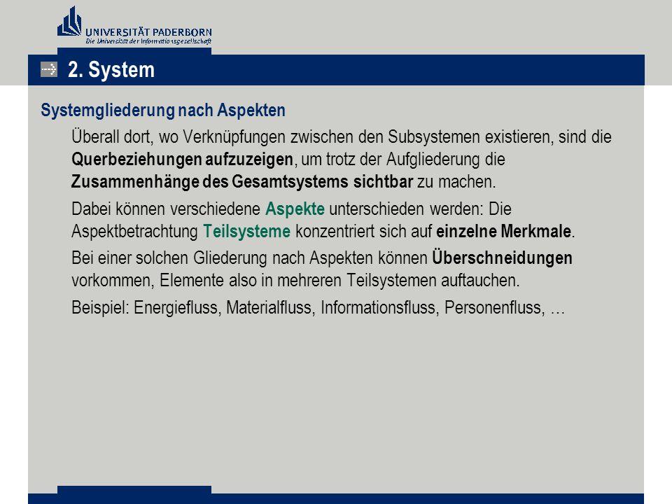 2. System Systemgliederung nach Aspekten