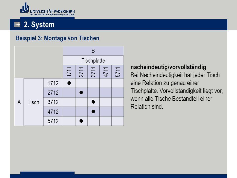 2. System Beispiel 3: Montage von Tischen nacheindeutig/vorvollständig