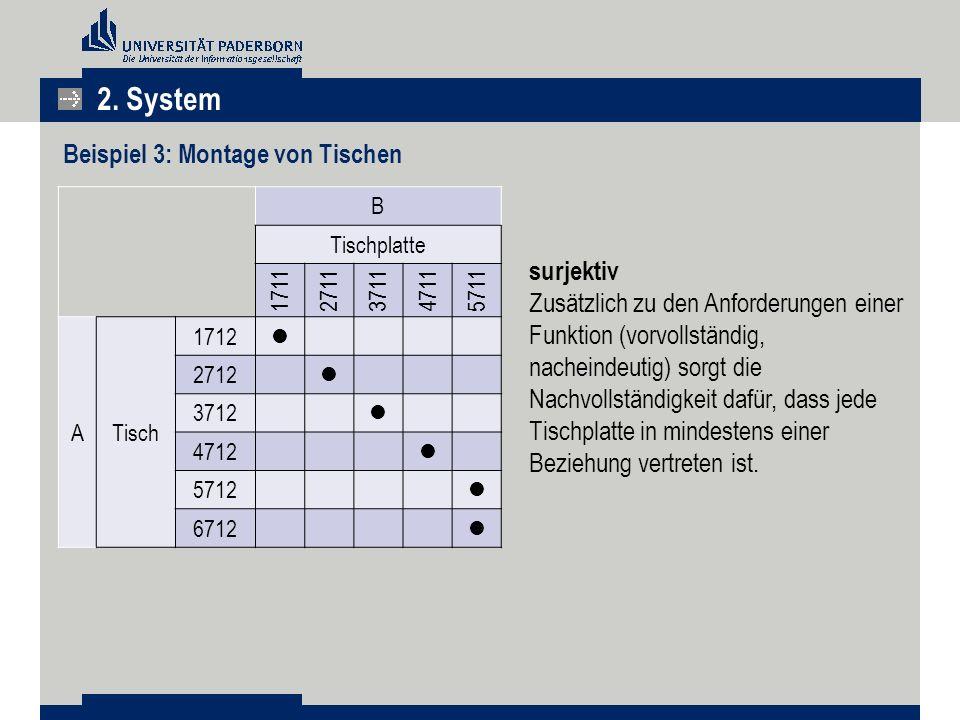 2. System Beispiel 3: Montage von Tischen surjektiv