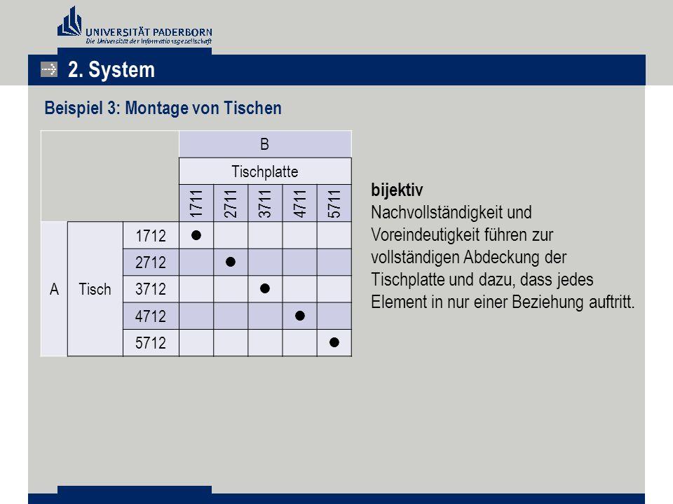 2. System Beispiel 3: Montage von Tischen bijektiv