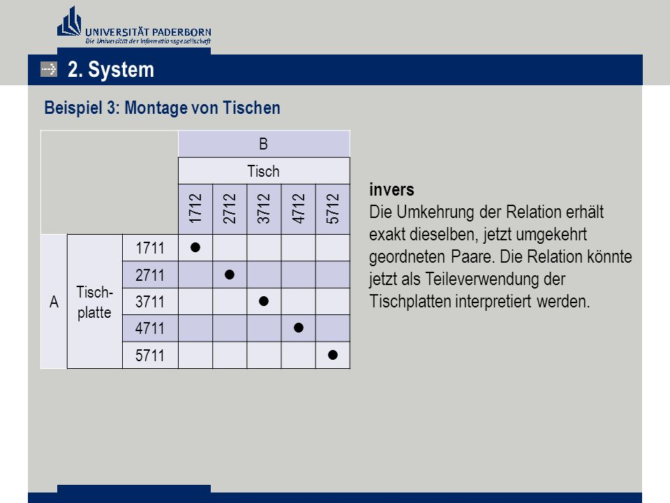 2. System Beispiel 3: Montage von Tischen invers