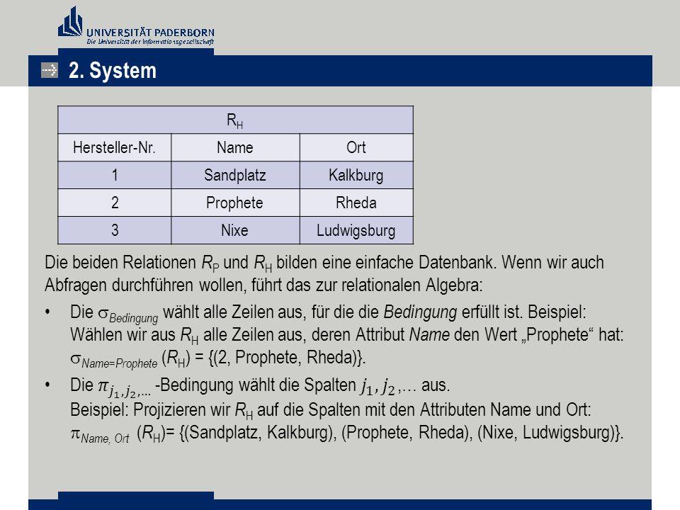 2. System RH. Hersteller-Nr. Name. Ort. 1. Sandplatz. Kalkburg. 2. Prophete. Rheda. 3. Nixe.