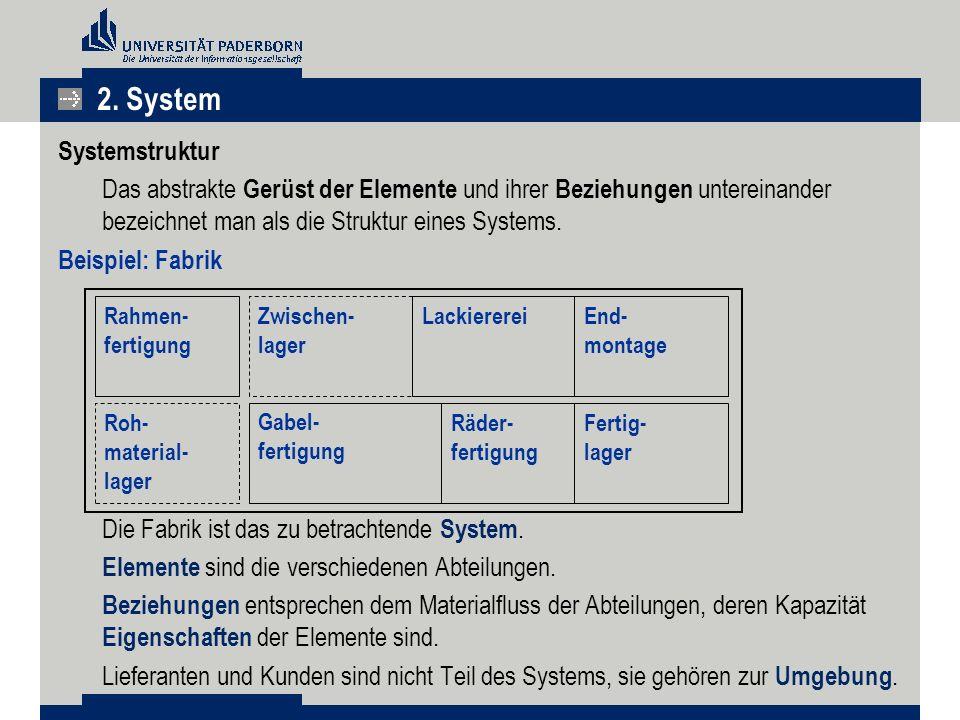 2. System Systemstruktur