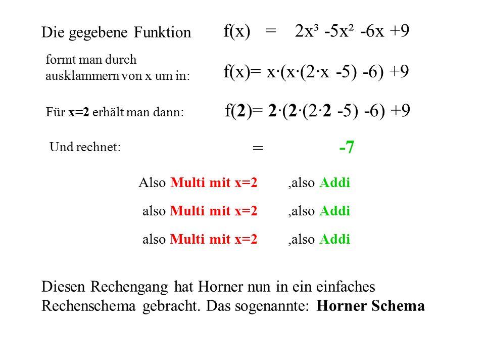 f(x) = 2x³ -5x² -6x +9 f(x)= x·(x·(2·x -5) -6) +9