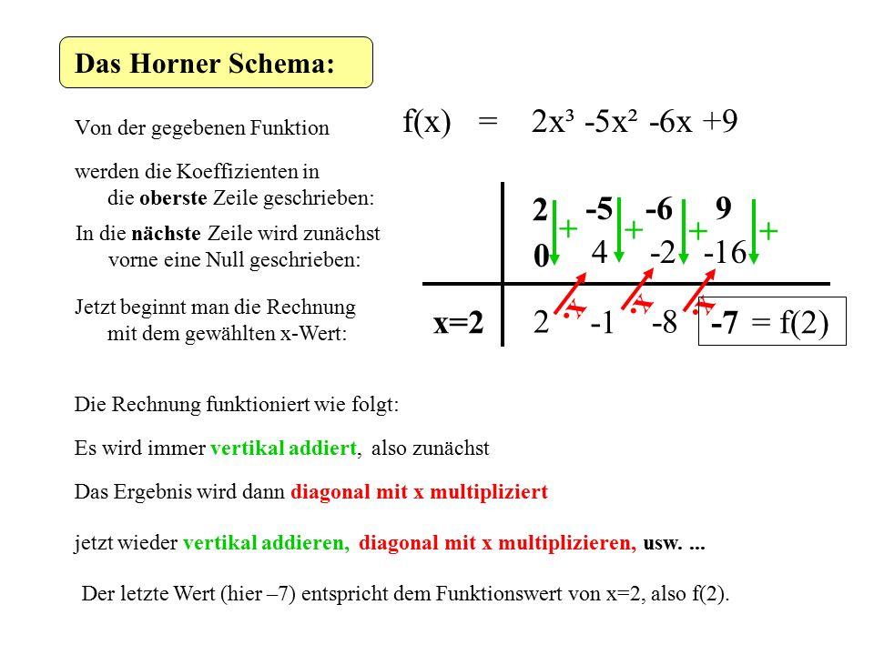 f(x) = 2x³ -5x² -6x +9 2 -5 -6 9 + + + + 4 -2 -16 ·x ·x ·x x=2 2 -1 -8