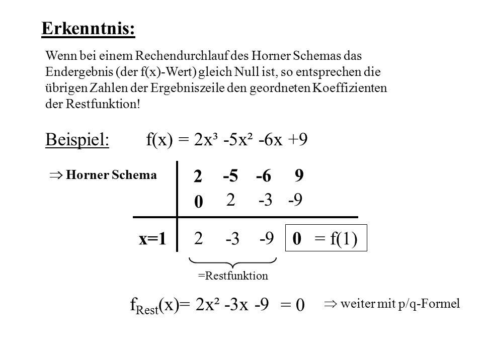 Erkenntnis: Beispiel: f(x) = 2x³ -5x² -6x +9 2 -5 -6 9 2 -3 -9 x=1 2