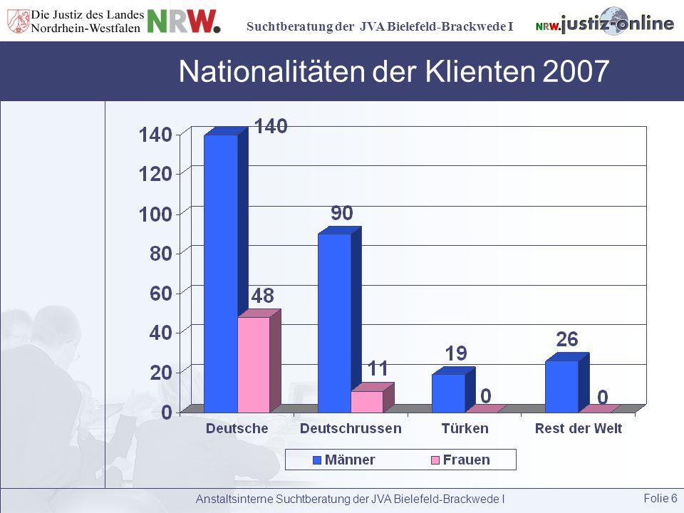 Nationalitäten der Klienten 2007