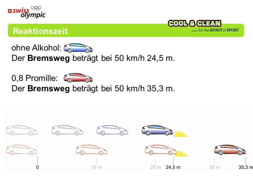 Reaktionszeit ohne Alkohol: Der Bremsweg beträgt bei 50 km/h 24,5 m.