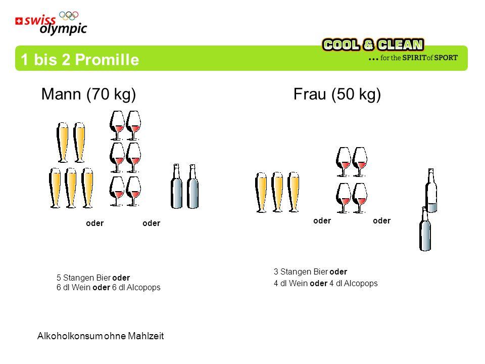 1 bis 2 Promille Mann (70 kg) Frau (50 kg) Alkoholkonsum ohne Mahlzeit