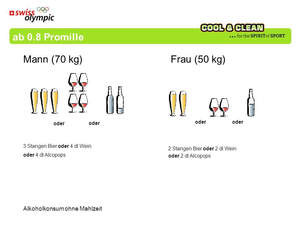 ab 0.8 Promille Mann (70 kg) Frau (50 kg) Alkoholkonsum ohne Mahlzeit