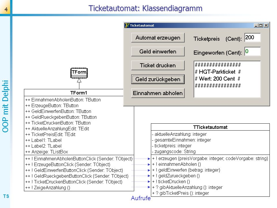 Ticketautomat: Klassendiagramm