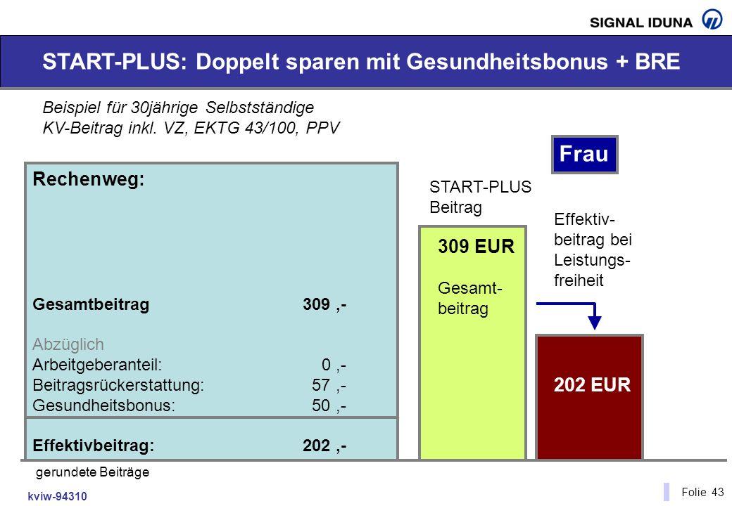 START-PLUS: Doppelt sparen mit Gesundheitsbonus + BRE