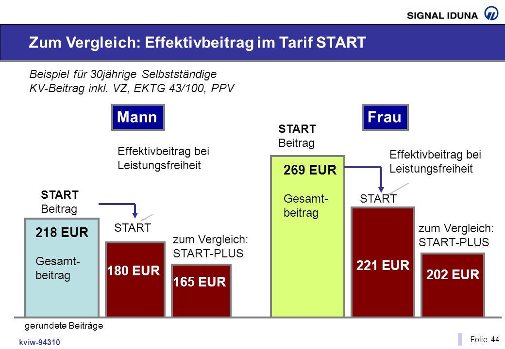 Zum Vergleich: Effektivbeitrag im Tarif START