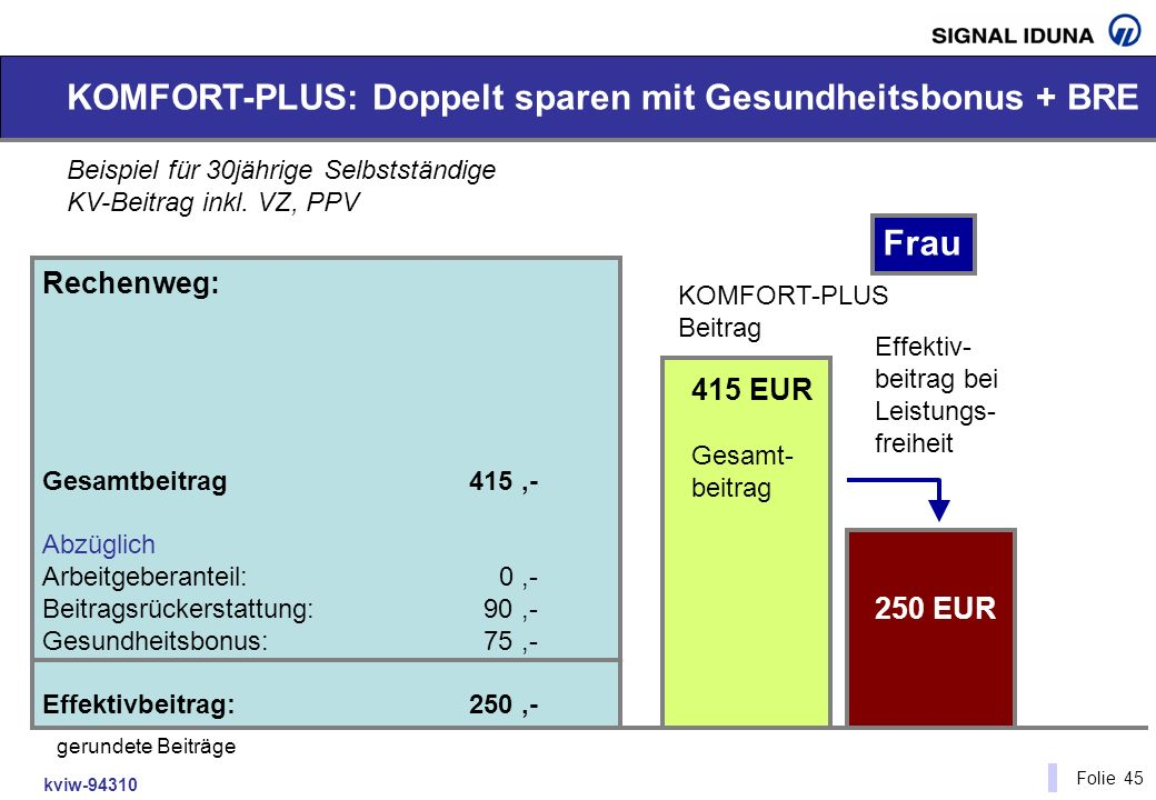 KOMFORT-PLUS: Doppelt sparen mit Gesundheitsbonus + BRE