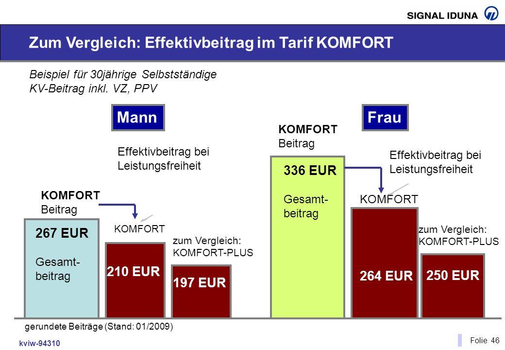 Zum Vergleich: Effektivbeitrag im Tarif KOMFORT