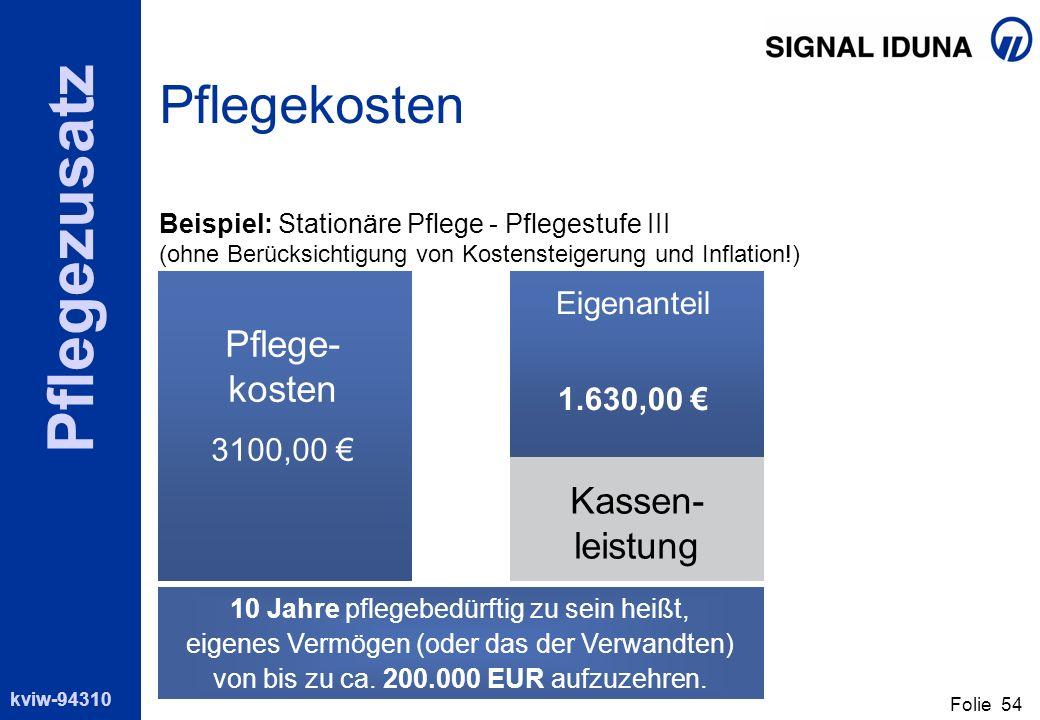 Pflegekosten Pflege-kosten Kassen-leistung Eigenanteil 1.630,00 €