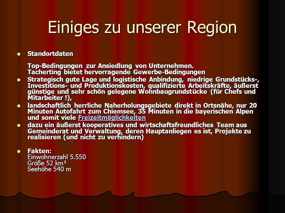 Einiges zu unserer Region